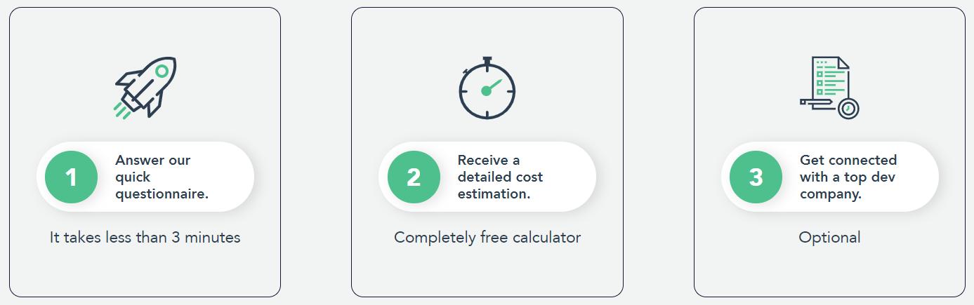 app development cost calculator